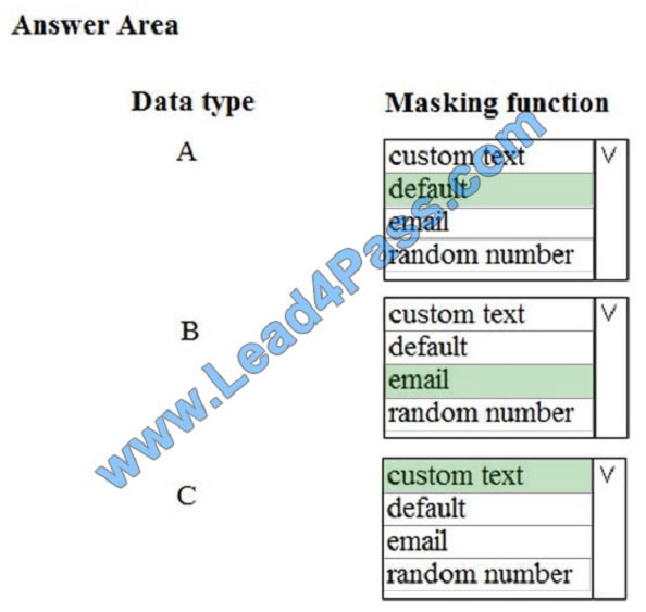 lead4pass dp-200 exam question q10-1