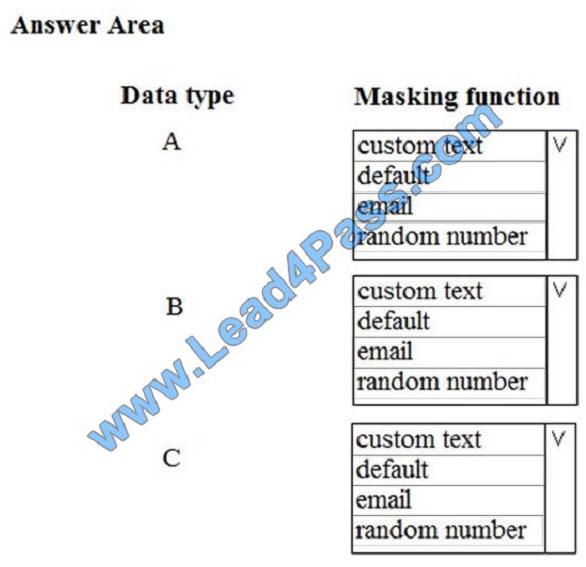 lead4pass dp-200 exam question q10