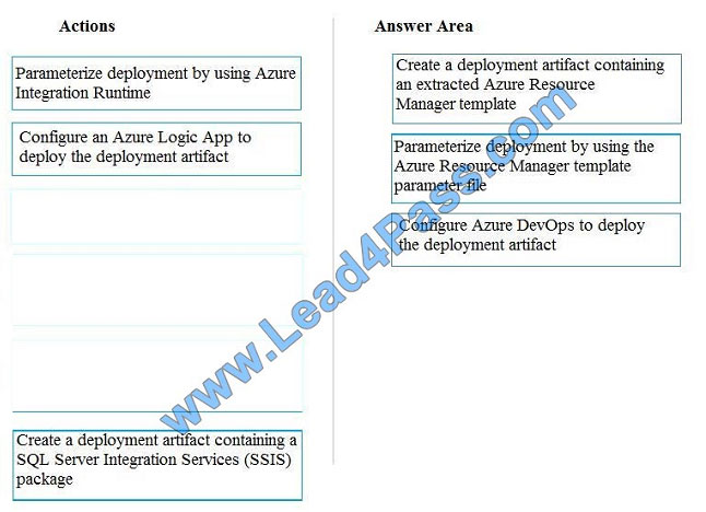 lead4pass dp-200 exam question q2-1