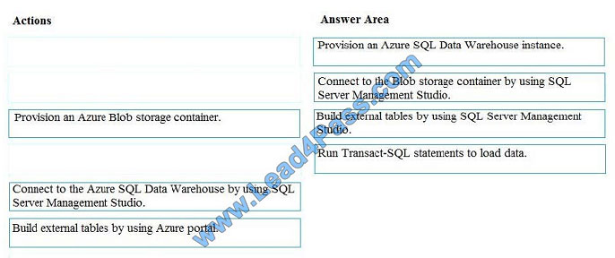 lead4pass dp-200 exam question q7-1