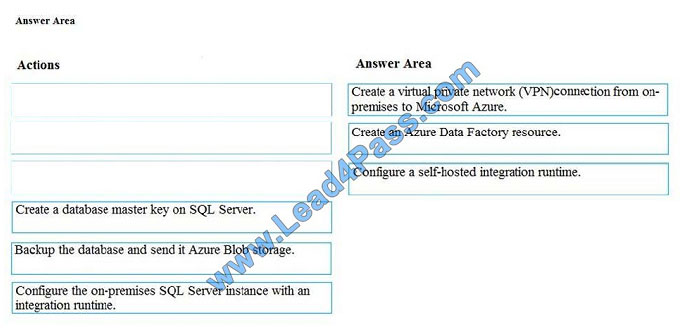 lead4pass dp-200 exam question q8-1