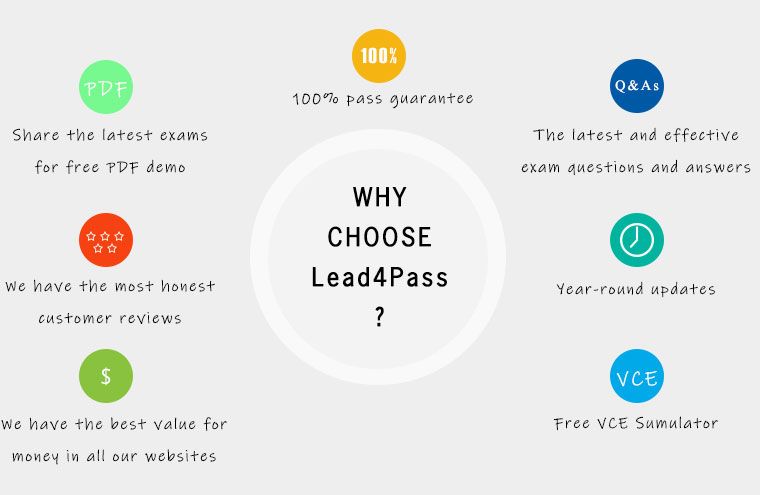 why lead4pass 3V0-624 exam dumps